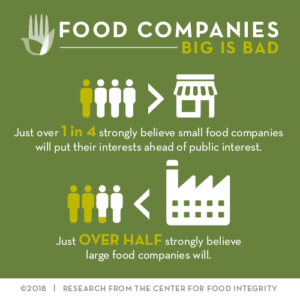 Center for Food Integrity_Big Is Bad